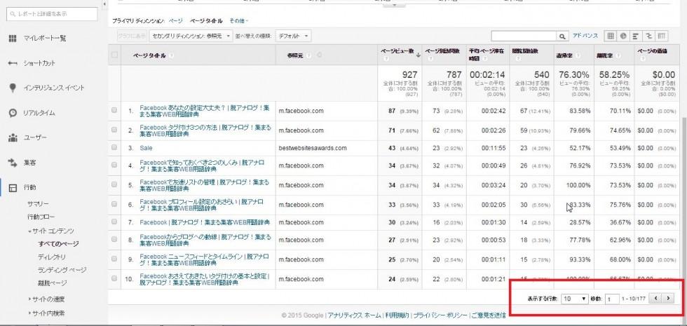 人気のページ
